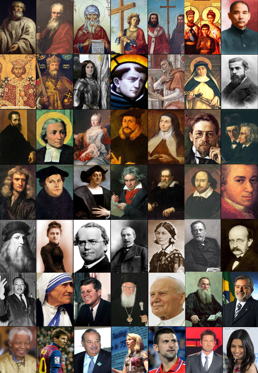 Famous Christians from various fields.