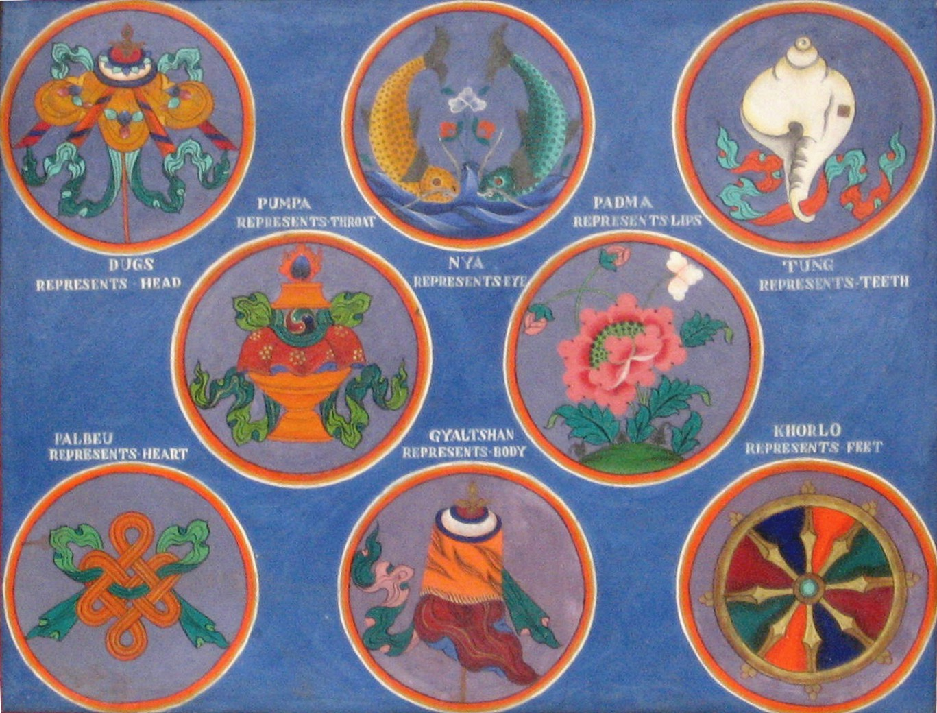 Ashta-mangala, Eight Auspicious Signs of Buddhism