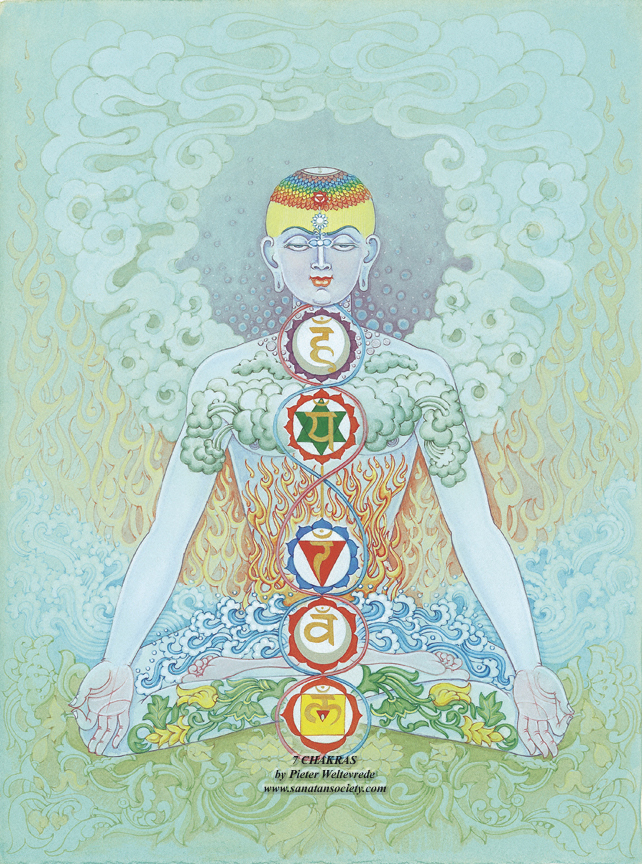 The seven chakras and the elements, including main chakra sounds