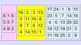The magic squares