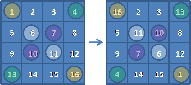 Magic square