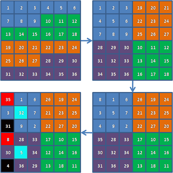10X10 Magic Square http://mesosyn.com/mental1-4.html