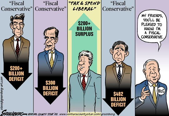 Fiscal conservatives<