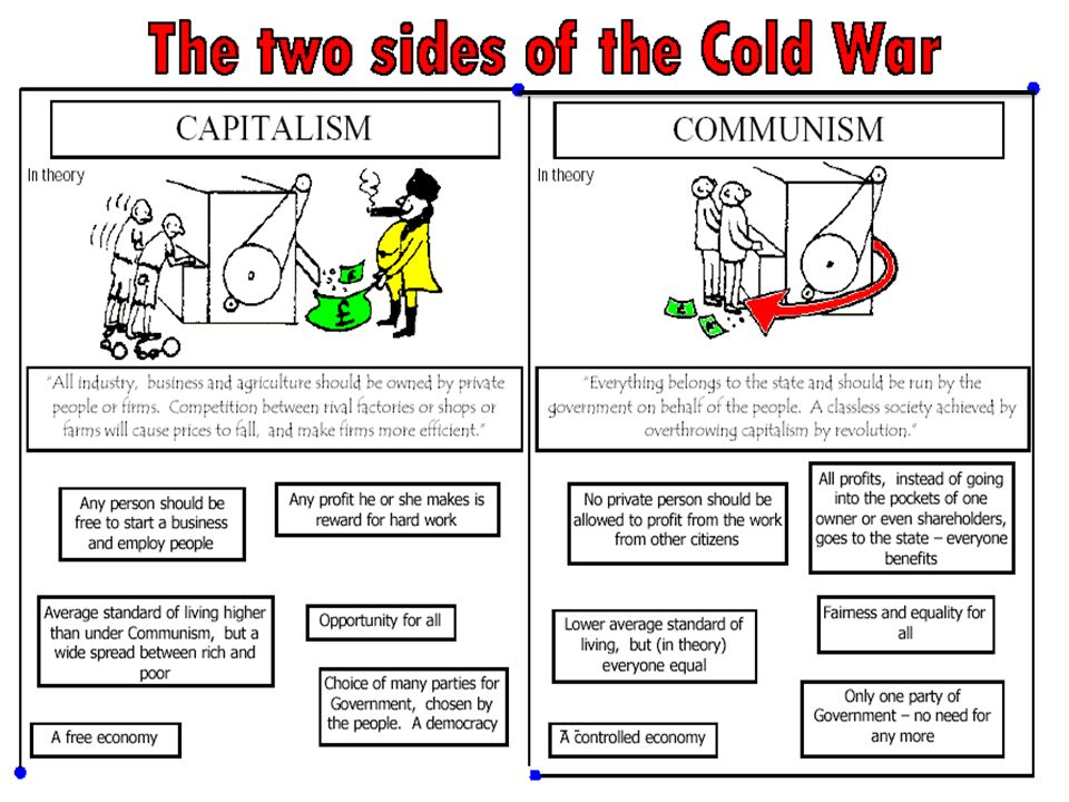 Two sides of Cold War