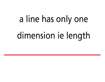 One-dimensional