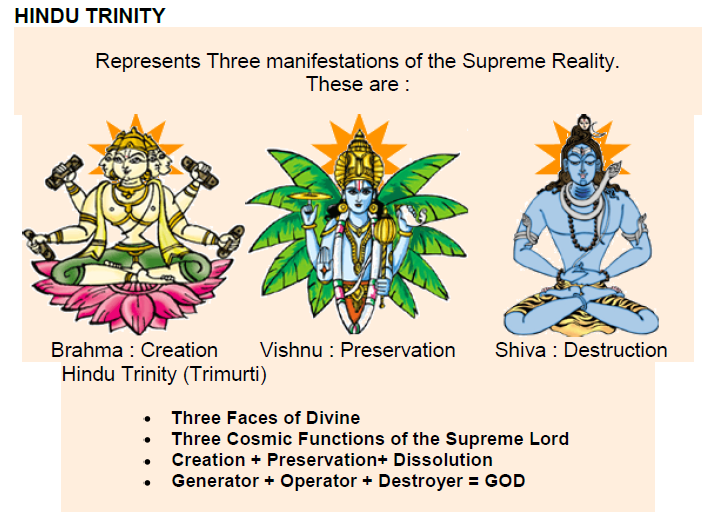 the interpretations of the indian creation myth Divinely ordained religious creation myths and the  only in popular indian  these interpretations of the creation myth prove implicitly that it.